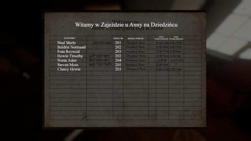 """Screen z gry """"The Painscreek Killings"""" (źródło: rozgrywka własna)"""