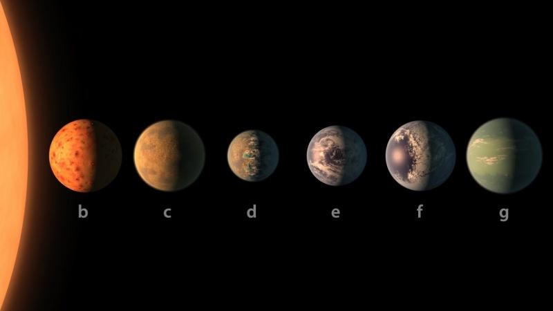 Układ TRAPPIST-1 (źródło: youtube.com/screenshot)